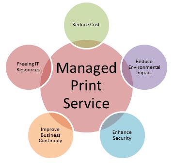 Managed-Print-Service
